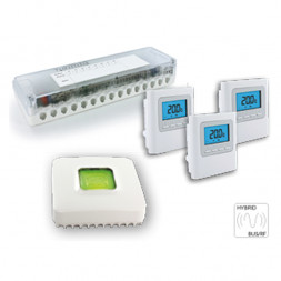 Multikit Smart Control vloerverwarmingsregeling