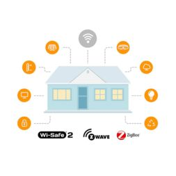 Smart home ready met FireAngel melders